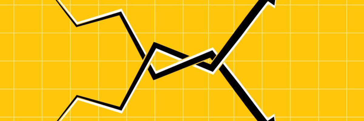 Stock charts