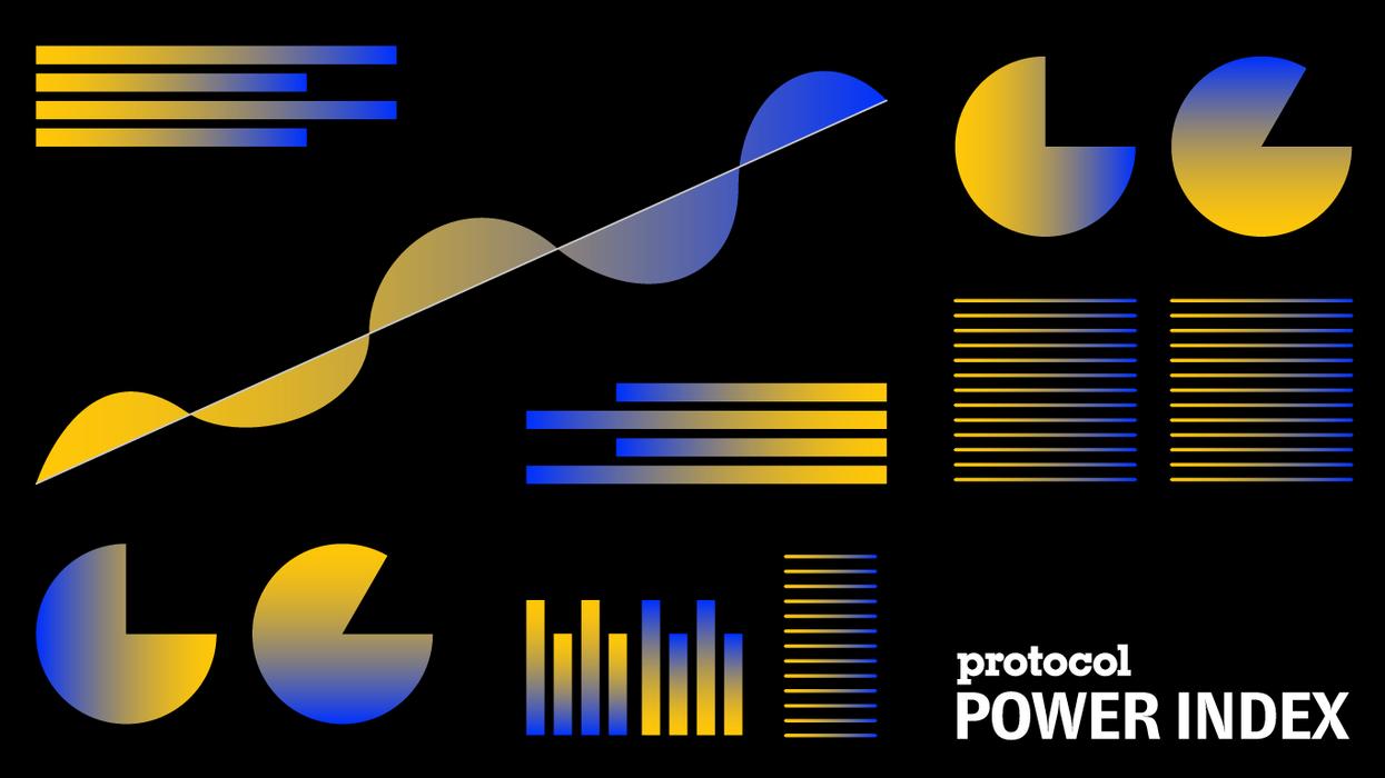 Protocol Power Index