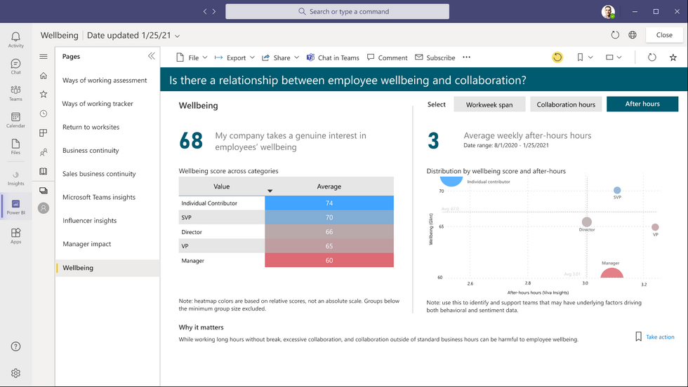 Microsoft Viva Insights